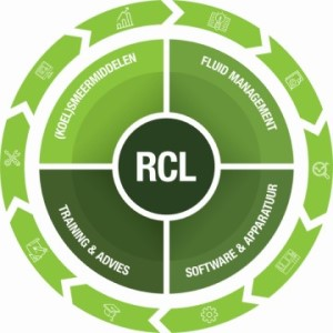 RCL_Over-KSM