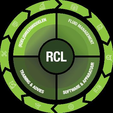 RCL_Fluid