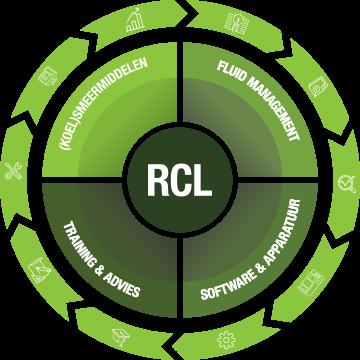 RCL_Smeermiddelen