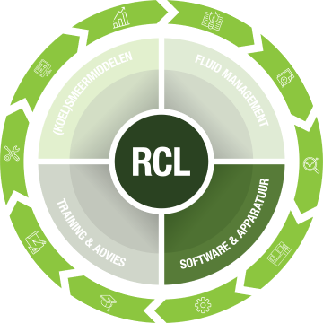 RCL_Software