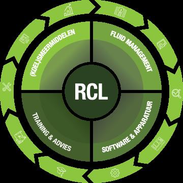 RCL_Training